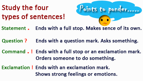 Image result for the four sentence types: statement, command, exclamation, question