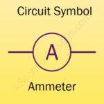ammeter-symbol
