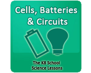 Proverbs Quiz 4 Cells, Batteries and Circuits