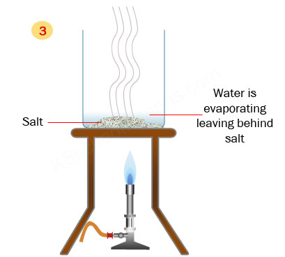 Separating salt from salt solution