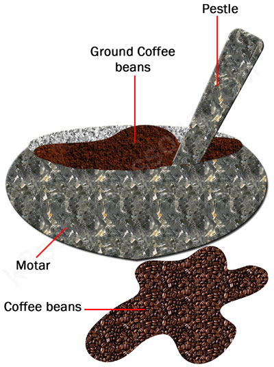 dissolving ground beans