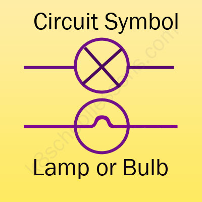a circuit diagram symbols drawing circuits for kids physics lessons for kids