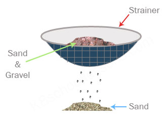 Insoluble and soluble materials - Separating sand and gravel by sieving