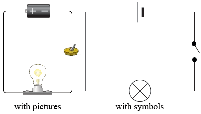simple circuit switch off drawing circuits for kids physics lessons for kids primary science simple circuit diagram at fashall.co