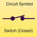 switch-closed