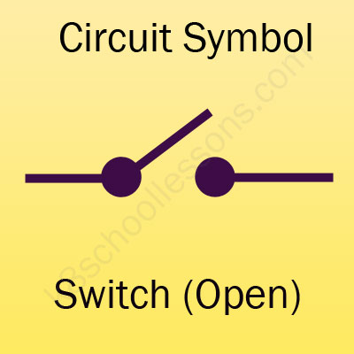 Drawing circuits for Kids | Physics Lessons for kids | Primary Science