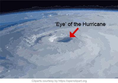 Eye of the hurricane