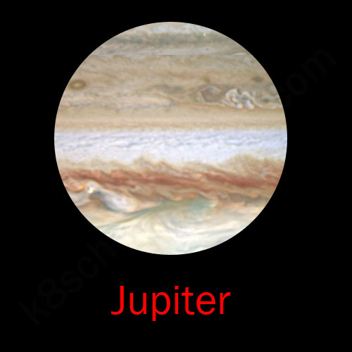 jupiter fifth planet - photo #29