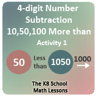 Four-digit-number-subtraction-10-50-100-less-than-act1