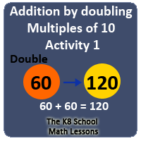 Addition by Doubling Multiples of 10 Activity 1 Addition by Doubling Multiples of 10 Activity 1