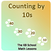 Mathematics Counting by 10s – Activity 1