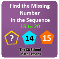 Missing Addend Worksheet 5 Counting by 3s