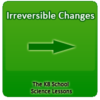 Proverbs Quiz 4 Irreversible changes