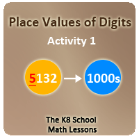 place-values-of-digits-act1