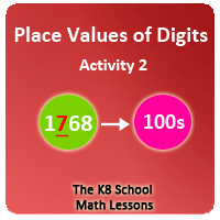 Mathematics Digit Values – Activity 4