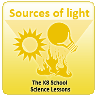sources-of-light