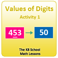 values-of-digits-act1