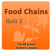 Food Chains Quiz 2 Food Chains Quiz 2