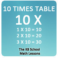 10-times-table