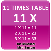11-times-table