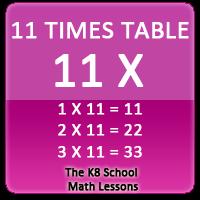 11 Times Table Practice 11 Times Table Practice