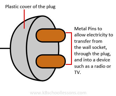 Conductors and Insulators - plug