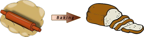 irreversible-changes-examples-baking-bread