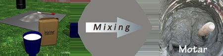 irreversible-changes-examples-making-motar