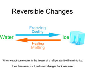 Science Reversible changes