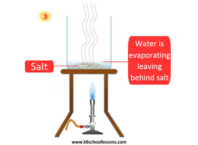 Reversible changes examples - Sand and salt mixture