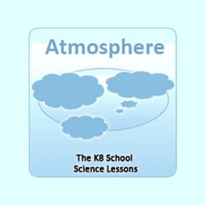 Key Stage Two The Atmosphere