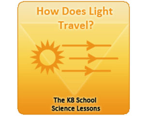 Science How Does Light Travel