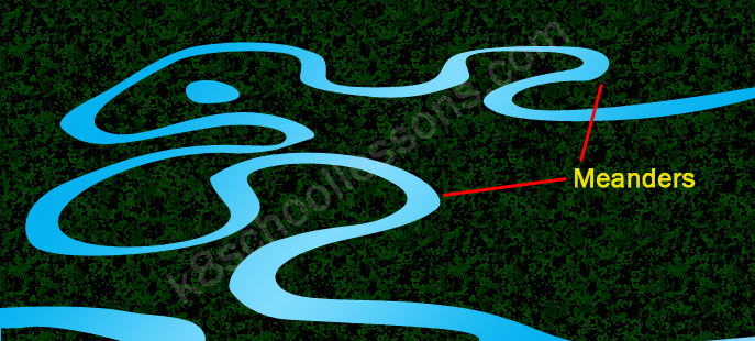 courses of a river meanders