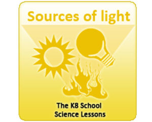 Sources of light Sources of light
