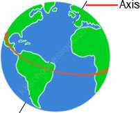 the-tilted-earth-axis