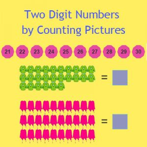 Key Stage One Two Digit Numbers by Counting Pictures