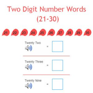 Key Stage One Two Digit Number Words (21-30)