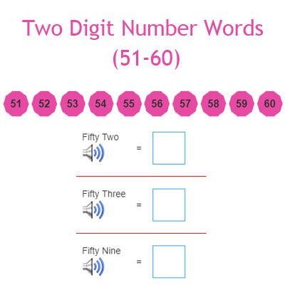 Two Digit Number Words (51-60)