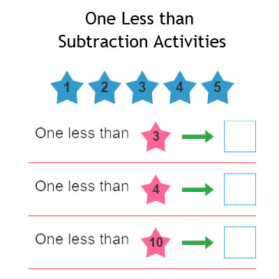 One Less than Subtraction Activities One Less than Subtraction Activities