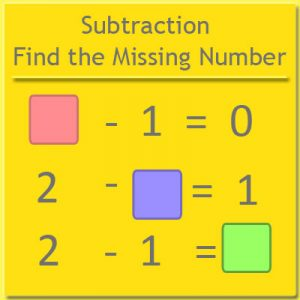 Subtraction Find the Missing Number Subtraction Find the Missing Number