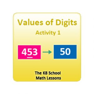 Values of Digits Activity 1 Values of Digits Activity 1