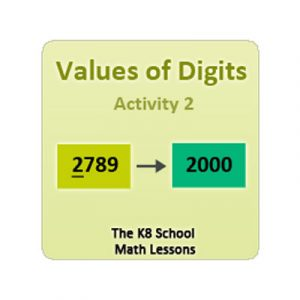 Digit Values Activity 2 Digit Values Activity 2