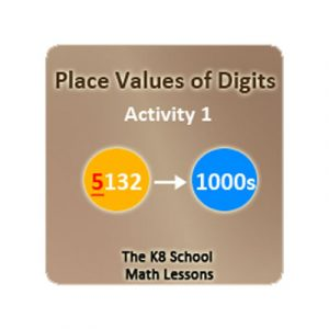 Place Values of Digits Activity 1 Place Values of Digits Activity 1