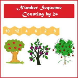 Subject and Predicate of a Sentence Number Sequence Counting by 2s