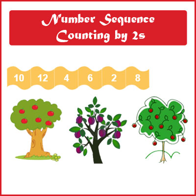 Number Sequence Counting by 2s