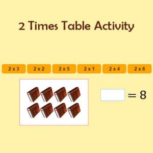 2 Times Table Activity