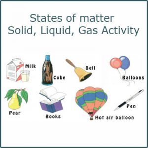 Science States of matter – Solid, Liquid, Gas Activity