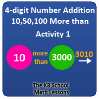 Four Digit Number Addition 10,50,100 More than