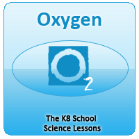 Science Oxygen in Air