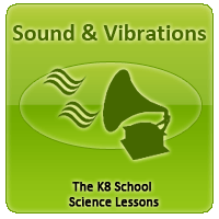Sound and Vibrations Sound and Vibrations